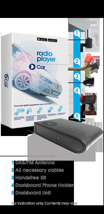 RadioPlayer Car
