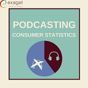 Podcasting Consumer Statistics | Infographic